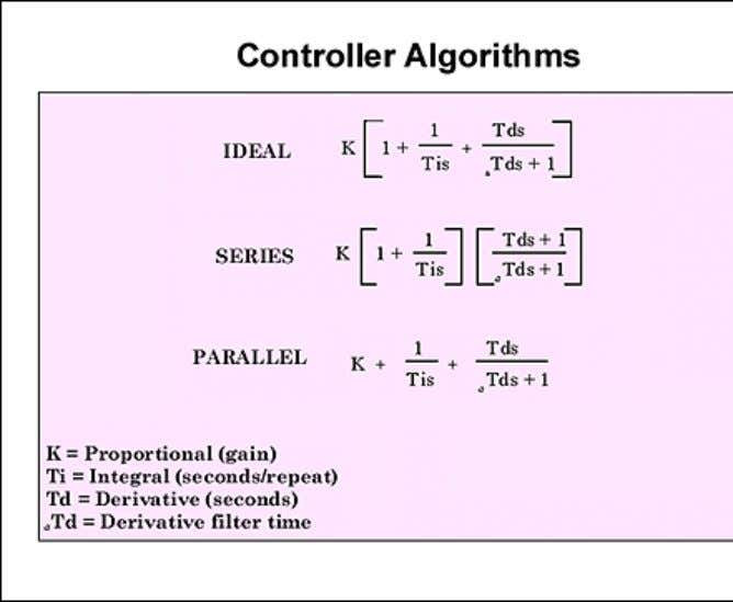 cont the most common used in analog and digital controllers. Proportional term definition Proportional Band %