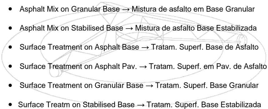 Asphalt Mix on Granular Base → Mistura de asfalto em Base Granular Asphalt Mix on