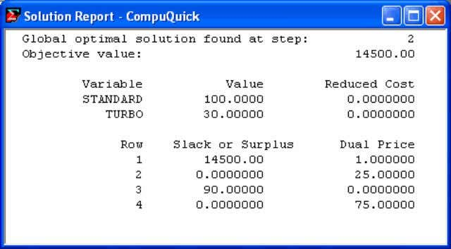 to your model. The solution report should appear as follows: This solution tells us CompuQuick should