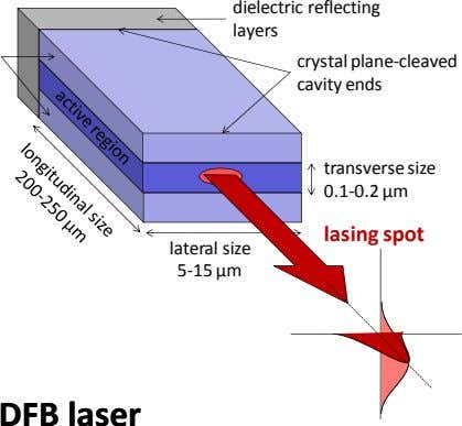 dielectric reflecting layers crystal plane‐cleaved cavity ends transverse size 0.1 ‐0.2 μ m lasing spot