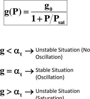 g(P)  1  PP sat g  t Unstable Situation (No Oscillation) g 