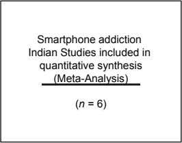 study on Smartphone's addiction in Indian adolescents Figure 1: Study selection process as per PRISMA (2009)