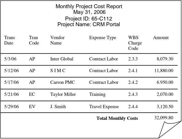 Monthly Project Cost Report May 31, 2006 Project ID: 65-C112 Project Name: CRM Portal Trans