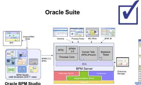Oracle Suite Oracle BPM Studio