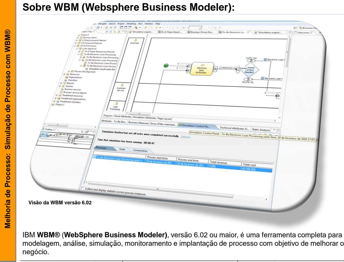 Sobre WBM (Websphere Business Modeler): Visão da WBM versão 6.02 IBM WBM® (WebSphere Business Modeler),