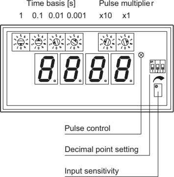 Time basis [s] Pulse multiplier 1 0.1 0.01 0.001 x10 x1 Pulse control Decimal point
