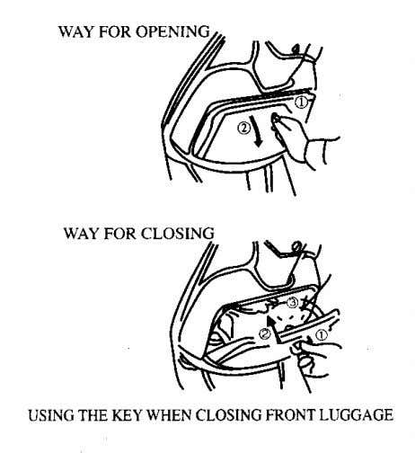 WAY FOR COSING USING THEKEY WHEN CLOSING FROVTLUGGAGE