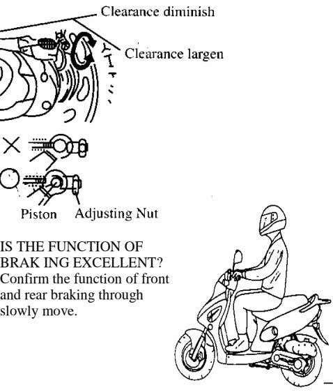 IS THE FUNCTION OF BRAK ING EXCELLENT? Confirm the function of front and rear braking