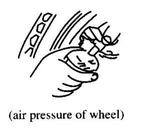 for wheel · Is the air pressure of wheel usually ? Natural pressure Front wheel ……