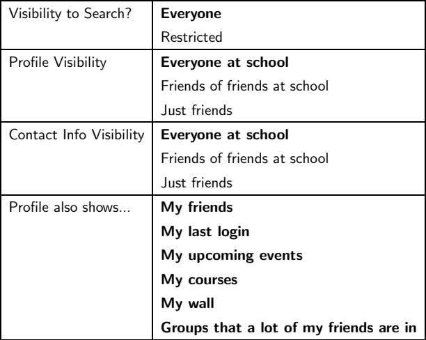 Visibility to Search? Profile Visibility Contact Info Visibility Profile also shows Everyone Restricted Everyone
