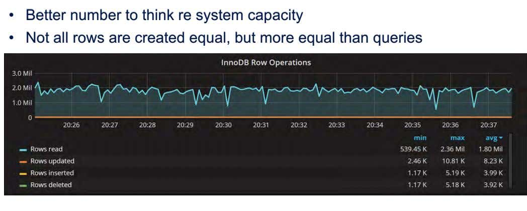 • Better number to think re system capacity • Not all rows are created equal,