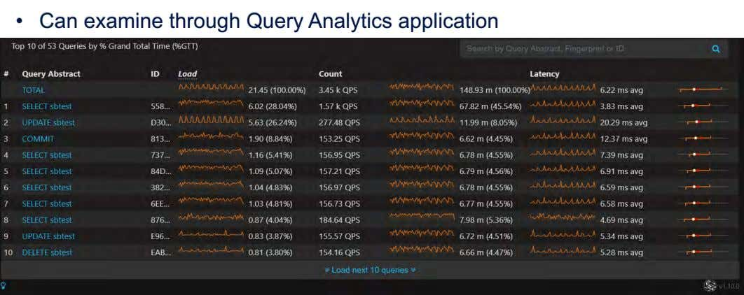 • Can examine through Query Analytics application