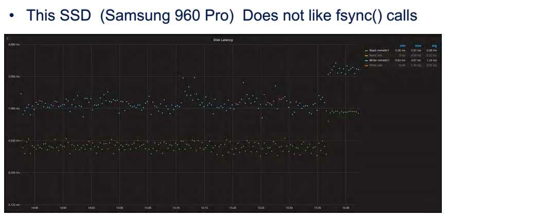 • This SSD (Samsung 960 Pro) Does not like fsync() calls