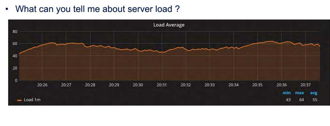 • What can you tell me about server load ?