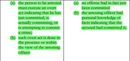 (b) the arresting officer had personal knowledge of facts indicating that the accused had committed it.