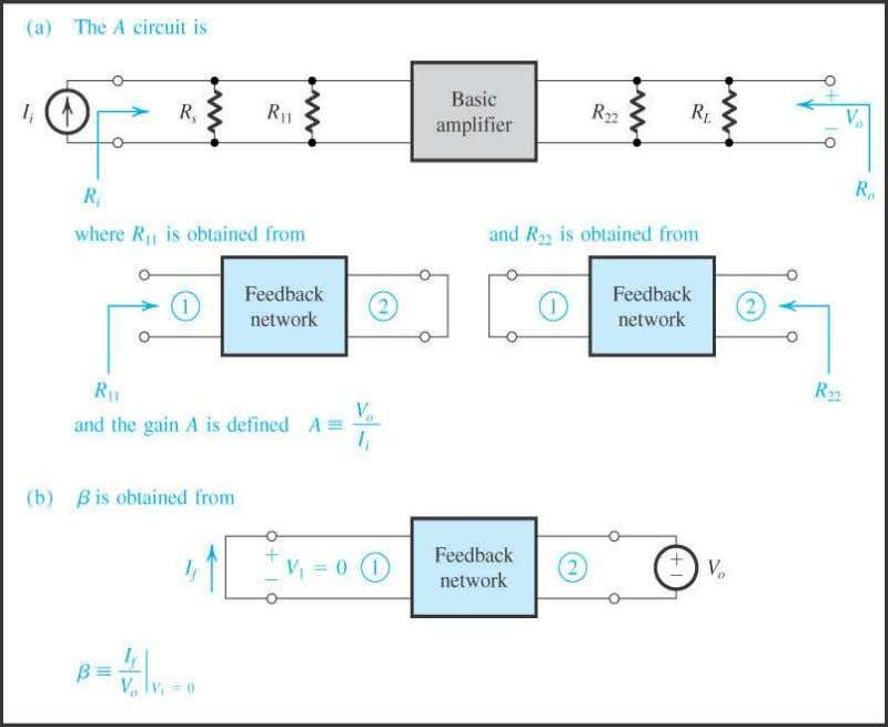 placed resistors. The analysis procedure is shown below. Figure 4.3. General analysis procedure for shunt-shunt