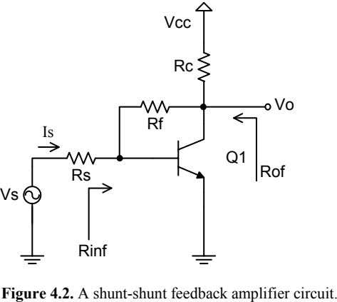 Vcc Rc Vo Rf Is Q1 Rof Rs Vs Rinf Figure 4.2. A shunt-shunt feedback