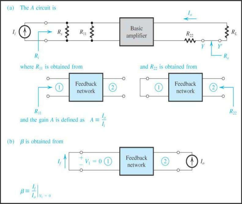 placed resistors. The analysis procedure is shown below. Figure 4.6. General analysis procedure for shunt-shunt