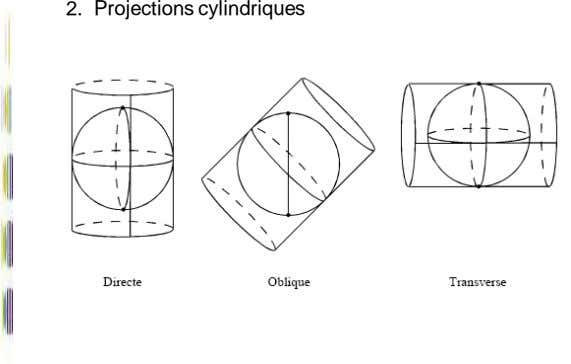 2. Projections cylindriques