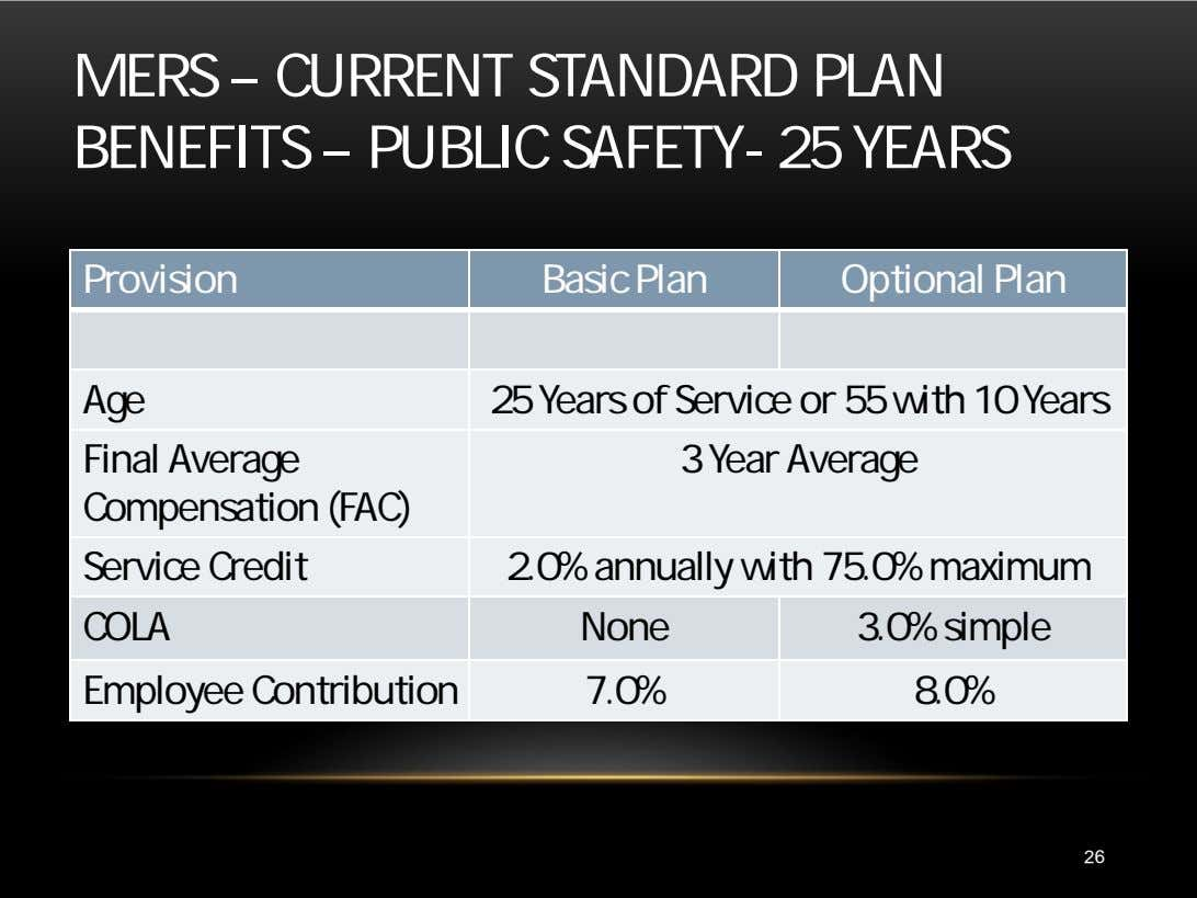 MERS – CURRENT STANDARD PLAN BENEFITS – PUBLIC SAFETY- 25 YEARS Provision Basic Plan Optional