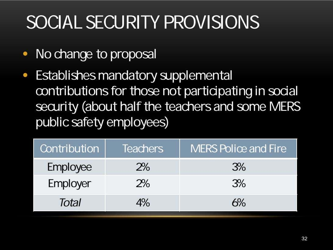 SOCIAL SECURITY PROVISIONS • No change to proposal • Establishes mandatory supplemental contributions for those