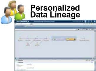 Personalized Data Lineage