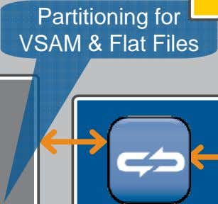 Partitioning for VSAM & Flat Files
