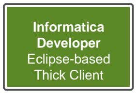 Informatica Developer Eclipse-based Thick Client