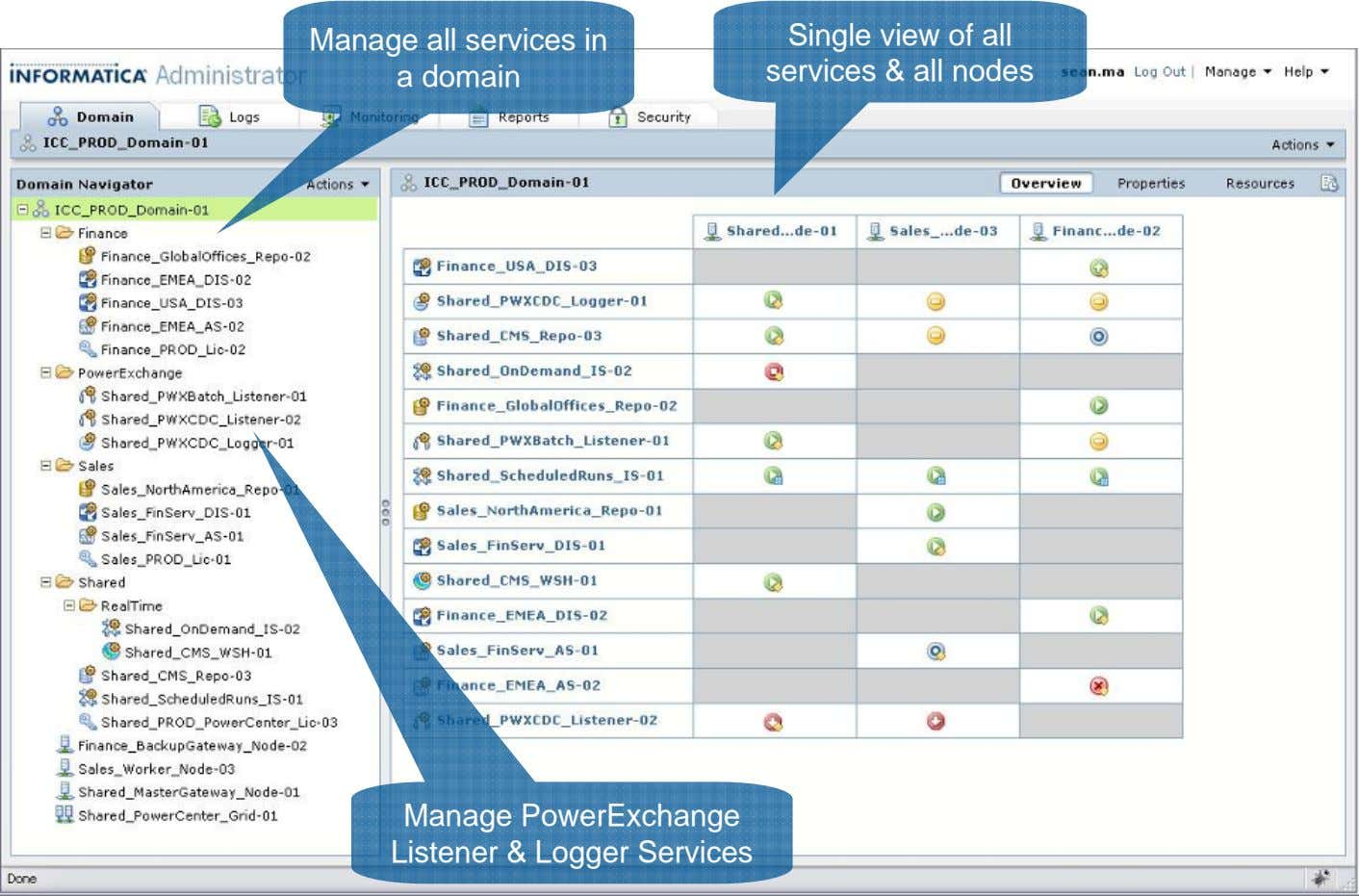Manage all services in a domain Single view of all services & all nodes Manage
