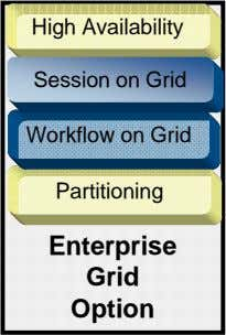 High Availability Session on Grid Workflow on Grid Partitioning Enterprise Grid Option