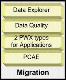 Data Explorer Data Quality 2 PWX types for Applications PCAE Migration