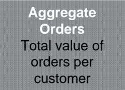 Aggregate Orders Total value of orders per customer