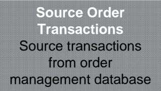 Source Order Transactions Source transactions from order management database