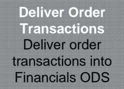 Deliver Order Transactions Deliver order transactions into Financials ODS