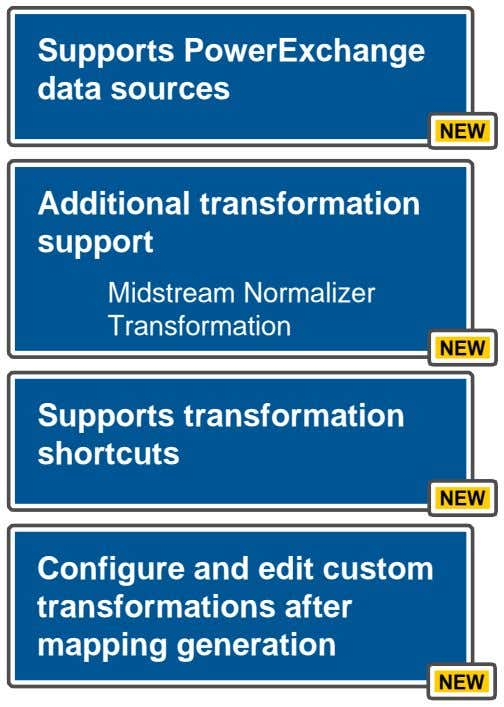 Supports PowerExchange data sources NEW Additional transformation support Midstream Normalizer Transformation NEW