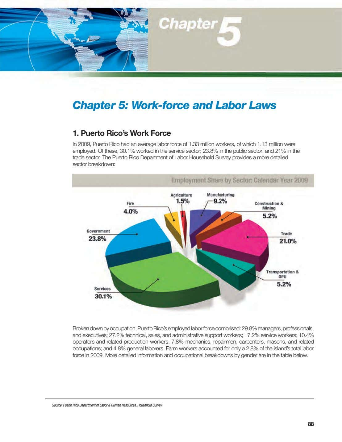 Chapter 5: Work-force and Labor Laws 1. Puerto Rico's Work Force In 2009, Puerto Rico