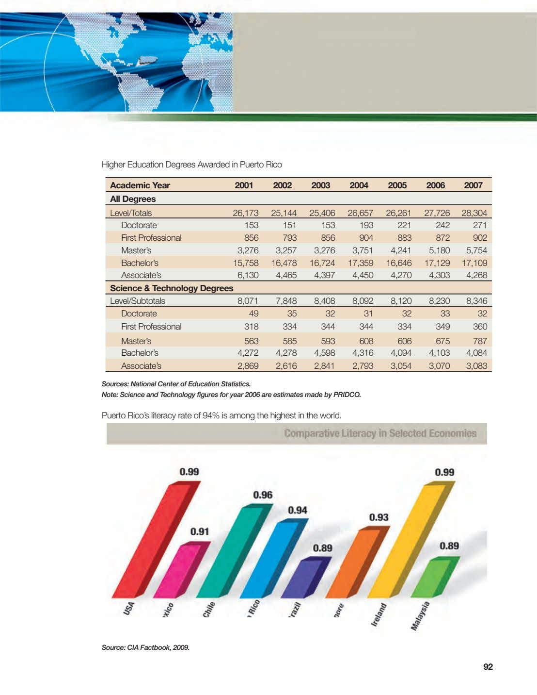 Higher Education Degrees Awarded in Puerto Rico Academic Year 2001 2002 2003 2004 2005 2006