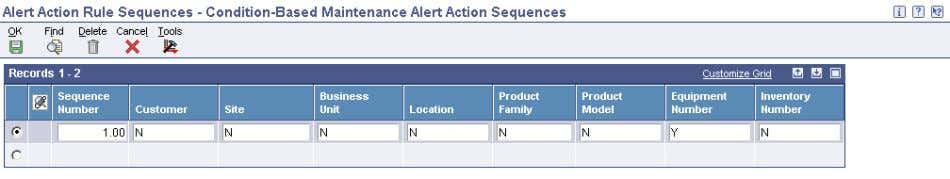 Condition-Based Mainten ance Alert Action Sequences form. Condition-Based Maintenance Alert Action Sequences form 10