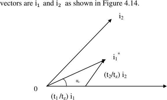 vectors are and as shown in Figure 4.14. i 2 * i 1 (t 2
