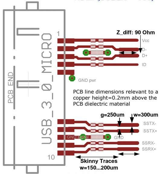 Z_diff: 90 Ohm PCB line dimensions relevant to a copper height=0.2mm above the PCB dielectric