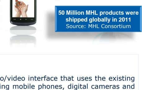 50 Million MHL products were shipped globally in 2011 Source: MHL Consortium