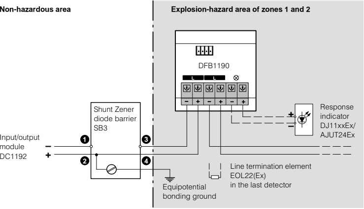 Non-hazardous area Explosion-hazard area of zones 1 and 2 DFB1190 Response Shunt Zener + indicator