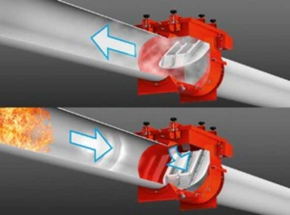 "prevent ""bounce"" that could allow flame to pass. These devices also must have continuous monitoring for"