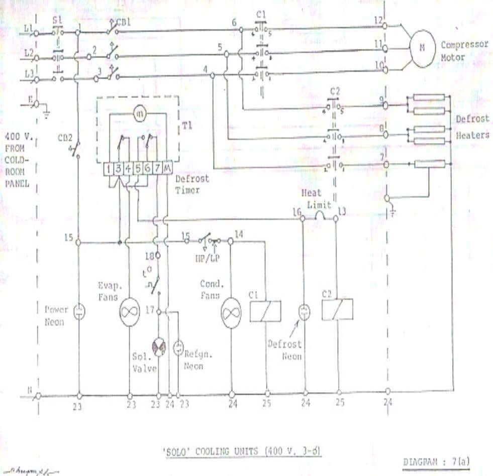 'FOSTER' WALK- IN-(FREEZER ROOM) 'SOLO' COOLING UNITS(400 V.3-Ø) DIAGRAM : 7(a) 25