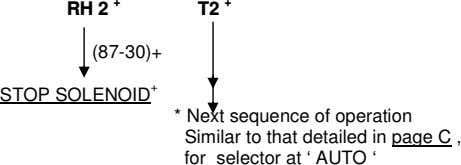 RH 2 + T2 + (87-30)+ STOP SOLENOID + * Next sequence of operation Similar