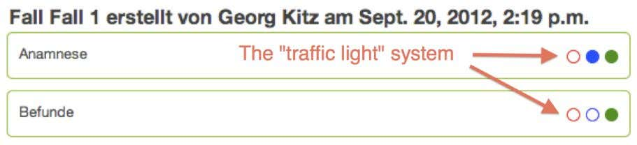 Georg Kitz, Martin Ebner Figure 6 Shows the traffic light system in work As identified before