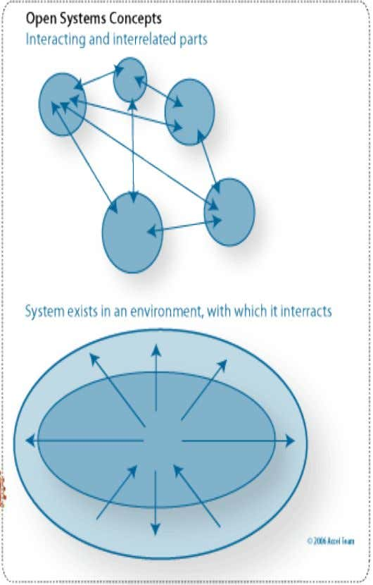 Subsystem Interdependency