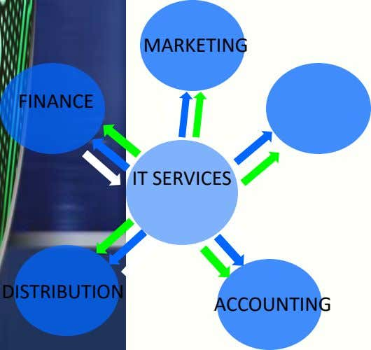 MARKETING FINANCE IT SERVICES DISTRIBUTION ACCOUNTING