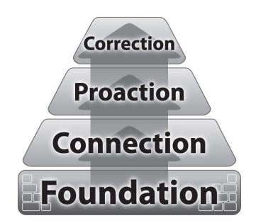 Chapter Twelve Section III Proaction (Proactive Action) Training for Life Introduction to PROACTION My Foundation