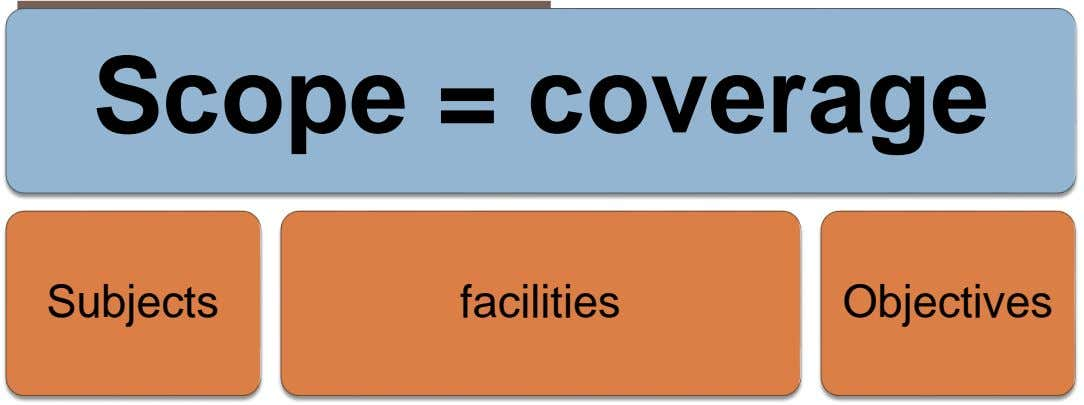 Scope = coverage Subjects facilities Objectives